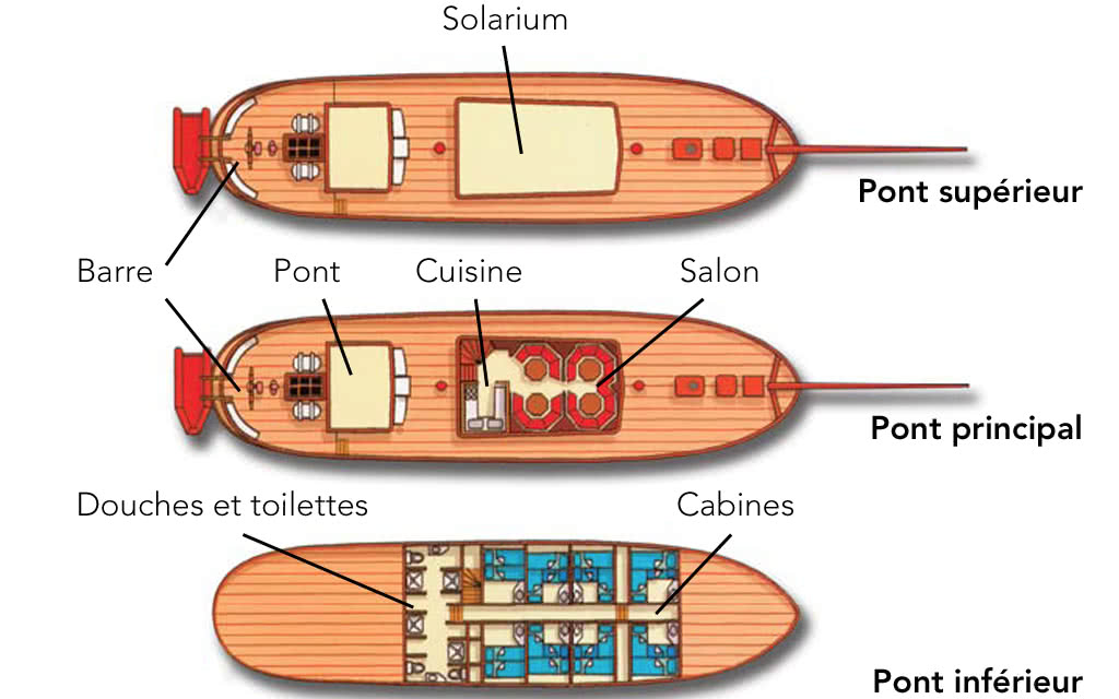 plan du sea pearl croisière seychelles
