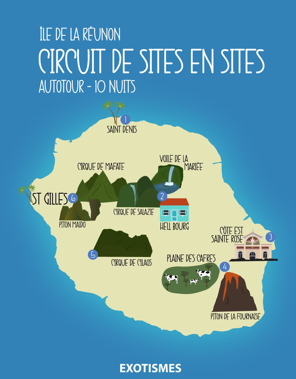 circuit-de-sites-en-sites-10-n